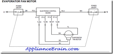 wiring diagram for an evaporator fan motor wiring diagram structure